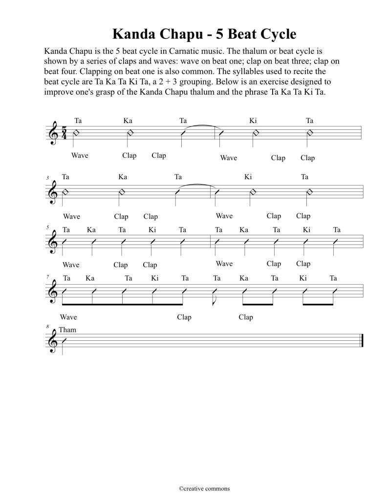 Kanda Chapu 5 beat cycle - Variation 1